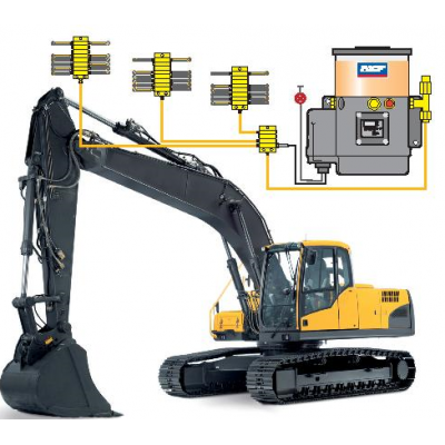 Lubrication Systems for Specific Industries